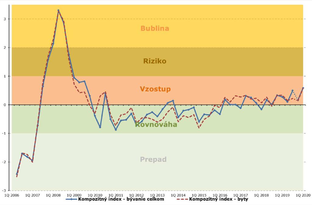 Kompozitny index 1q 2020